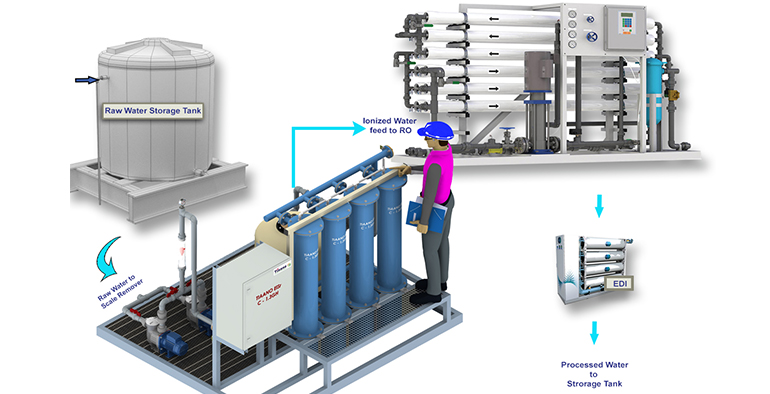 Electrolytic Scale Remover for Cooling water structre, Pipes